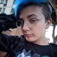 bvthsteven's profile photo