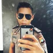 md65266's profile photo