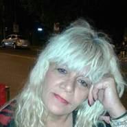cristinap214's profile photo