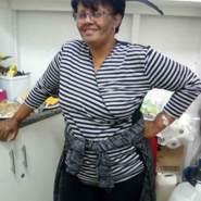 junel08's profile photo
