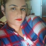 delia86395's profile photo