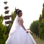 ghanaa7's profile photo