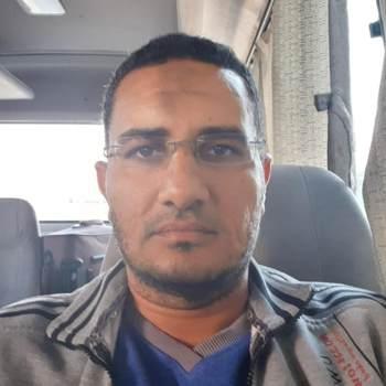 abdellaha251_Al Fayyum_Kawaler/Panna_Mężczyzna