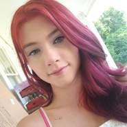 sweety312332's profile photo