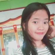 nengs02's profile photo