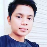 hendraw487031's profile photo