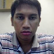 muhammadh652668's profile photo