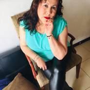 mariai511756's profile photo
