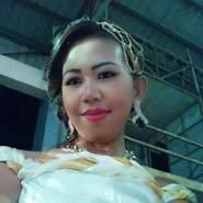 zaizai143's profile photo