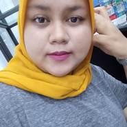 nura879368's profile photo