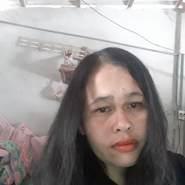 user_niy57140's profile photo