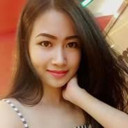kim115's profile photo