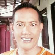 _wibowo's profile photo