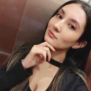 anna095055's profile photo