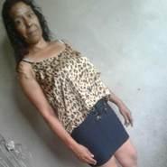 miriammarcela's profile photo