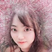 thienh71963's profile photo