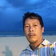 thanhp113582's profile photo