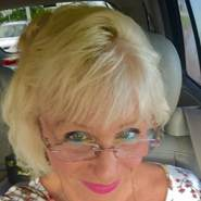anneg72's profile photo