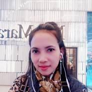 anisaserena's profile photo