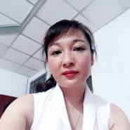 nganh83's profile photo