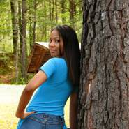 nuella36's profile photo