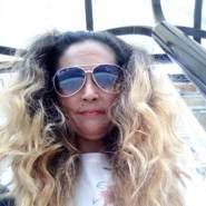 yosvida's profile photo