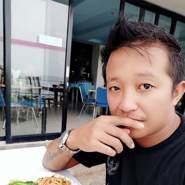 sudiant's profile photo