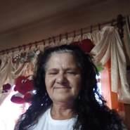 vargai10's profile photo