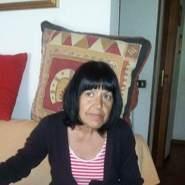 angelat114's profile photo