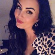 blzelizabethswu's profile photo