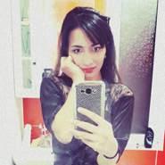nikolya261379's profile photo