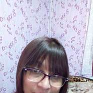 claudiac47722's profile photo