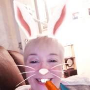 sharong676460's profile photo
