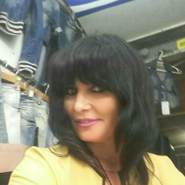 user_zw4915's profile photo