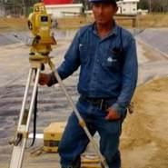 leonciovar's profile photo