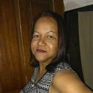 tanial747160's profile photo