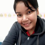 fazlinafazil's profile photo