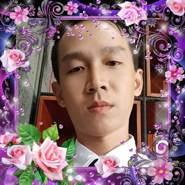 nguyenv768003's profile photo