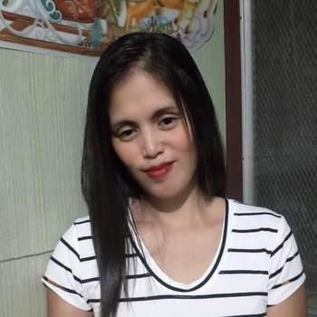 crism35_Rizal_Single_Female