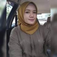 syafikah_'s profile photo