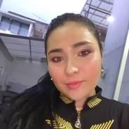 deisy24's profile photo