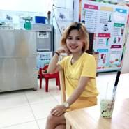 cucmin996's profile photo
