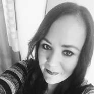 minervas2's profile photo