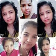 shahaniea's profile photo