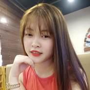 Huynh2012's profile photo