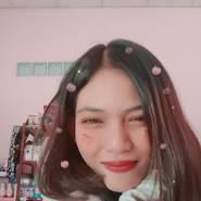 suwannas165561's profile photo