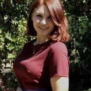 irchikv's profile photo