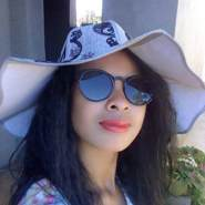 nirinam297766's profile photo