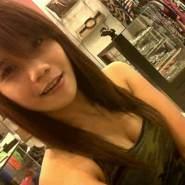 anggitadewih's profile photo