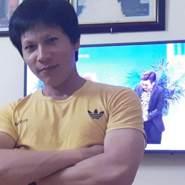 hieup83's profile photo
